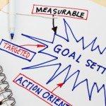What Kinds Of Goals Should I Set?