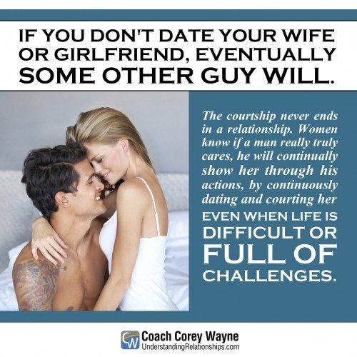 define courtship and dating